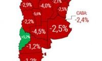 Santa Cruz no perdió puestos de trabajo